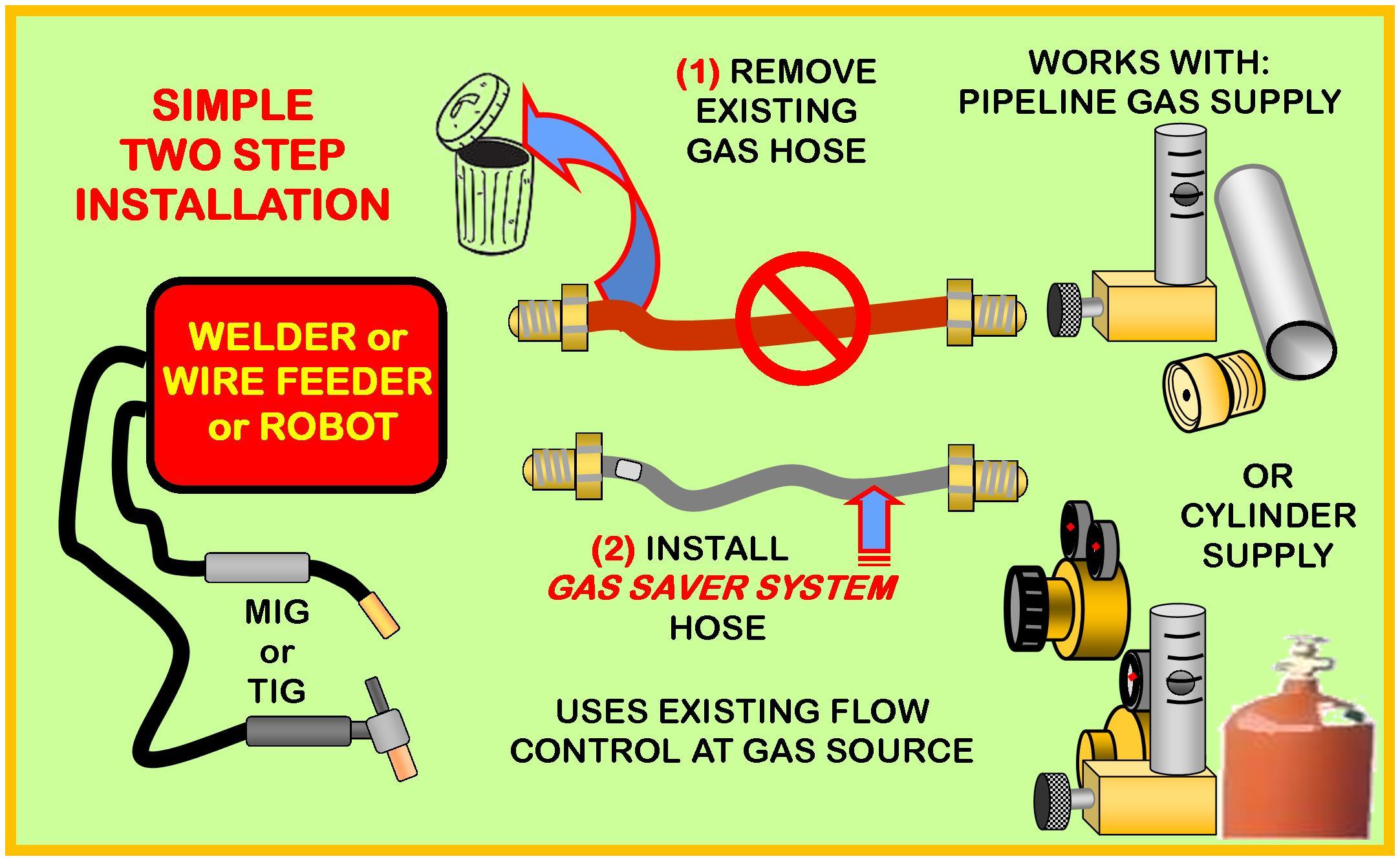 Simple Welder Wiring Schematic - Schematics Online on